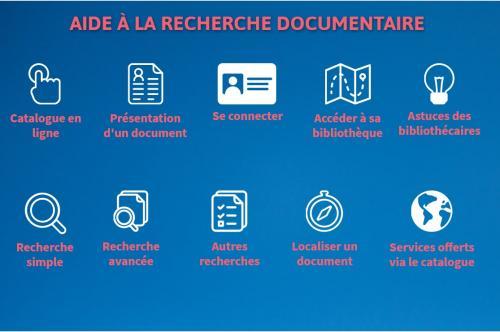 Aide à la recherche documentaire