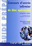 Concours d'entrée infirmier de bloc opératoire