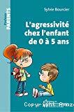 L'agressivité chez l'enfant de 0 à 5 ans