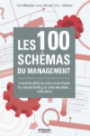 Les 100 schémas du management