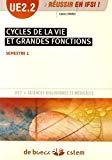Cycles de la vie et grandes fonctions
