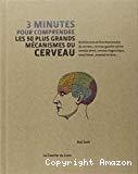 3 minutes pour comprendre les 50 plus grands mécanismes du cerveau