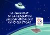 Le parlement de la Fédération Wallonie-Bruxelles en 10 questions - URL