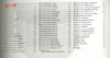 Vers la musique : CD 3 - image/x-png